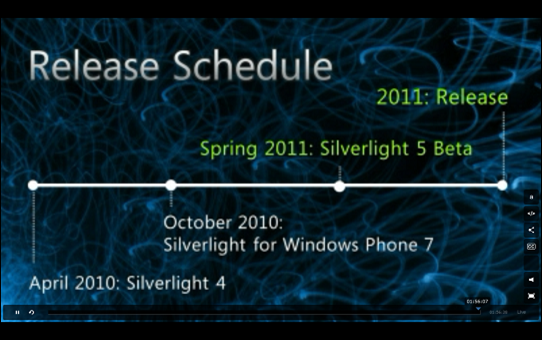 New Features for Silverlight 5